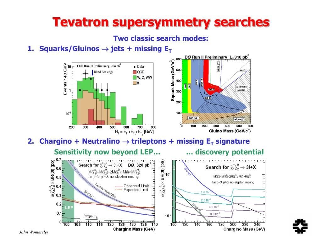 Tevatron supersymmetry searches
