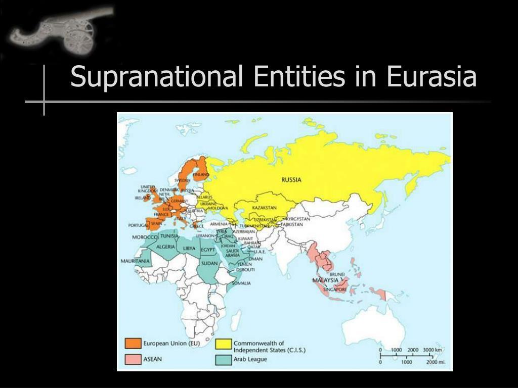 Supranational Entities in Eurasia