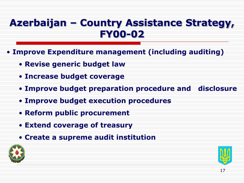 Azerbaijan – Country Assistance Strategy, FY00-02