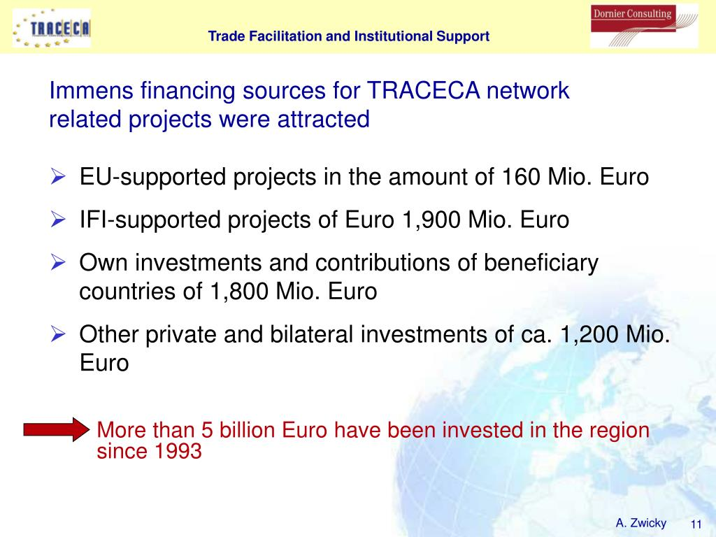 Immens financing sources for TRACECA network related projects were attracted