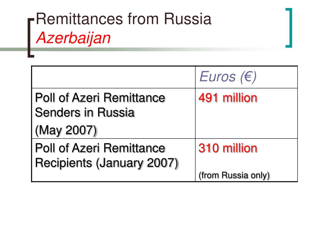 Remittances from Russia