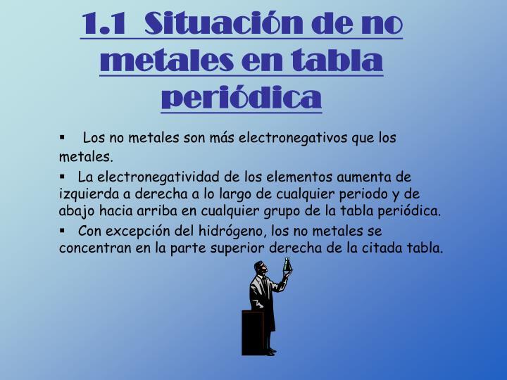 11 situacin de no metales en tabla peridica los no metales son ms electronegativos