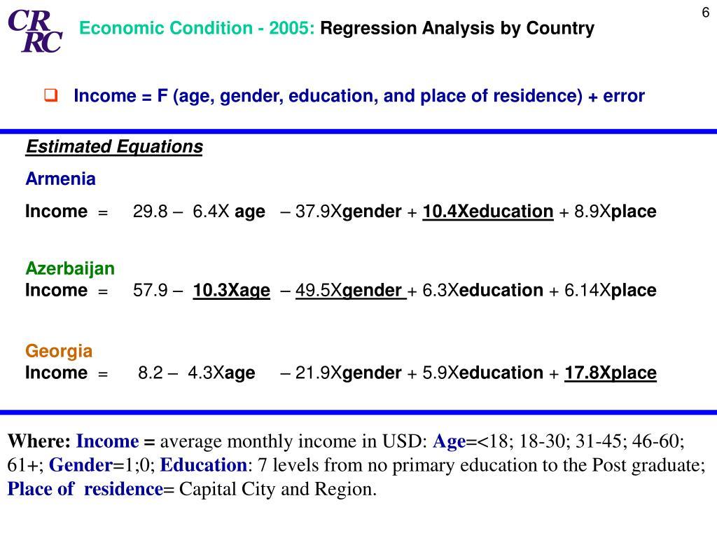 Economic Condition - 2005:
