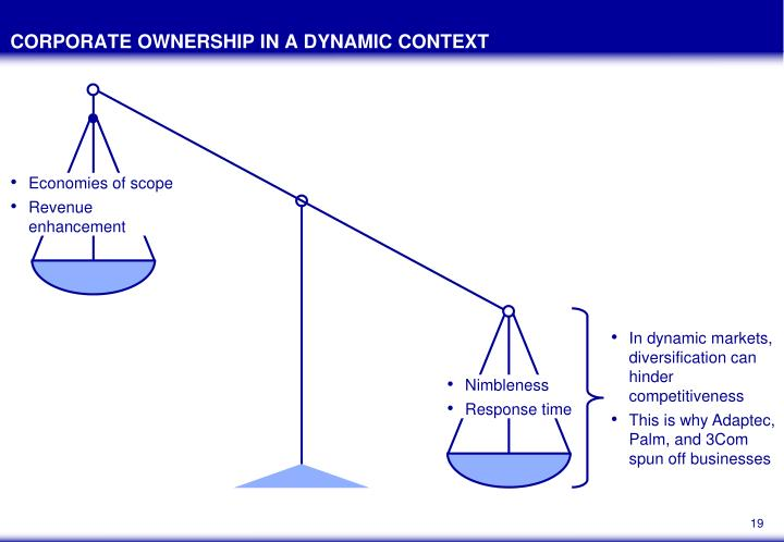 CORPORATE OWNERSHIP IN A DYNAMIC CONTEXT