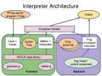 interpreter architecture