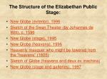the structure of the elizabethan public stage