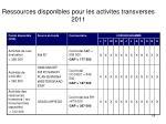 ressources disponibles pour les activites transverses 2011