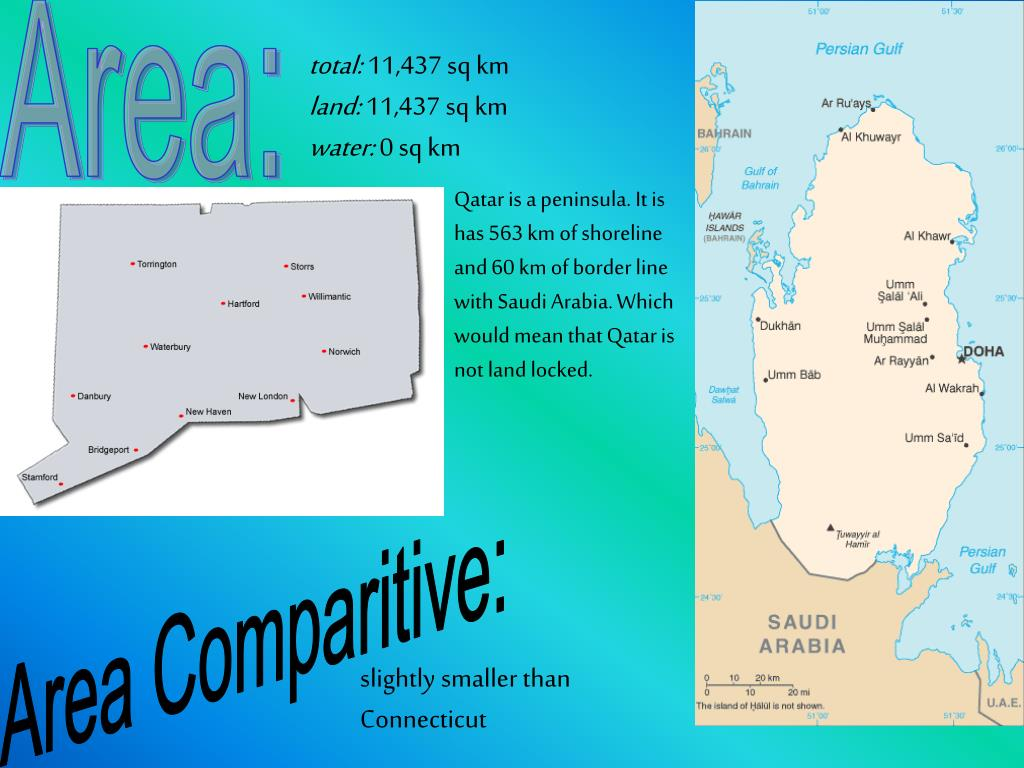 Area: