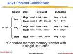 movl operand combinations