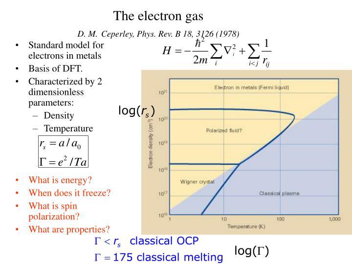 The electron gas