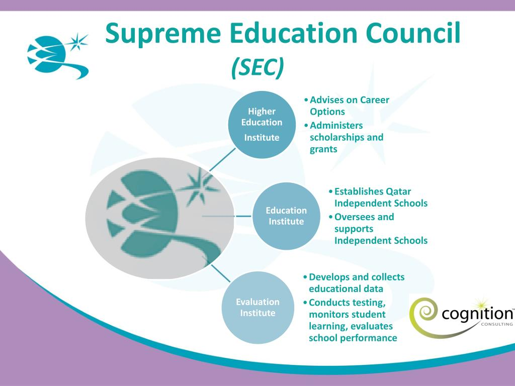 Supreme Education Council
