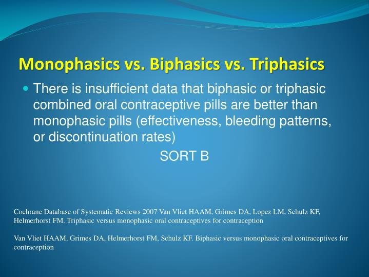 Monophasics vs. Biphasics vs. Triphasics