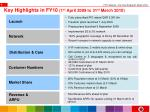 key highlights in fy10 1 st april 2009 to 31 st march 2010