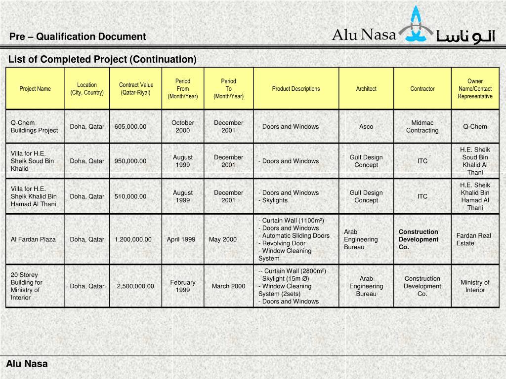 Pre – Qualification Document