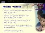 results guinea