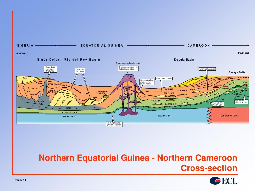 Northern Equatorial Guinea - Northern Cameroon