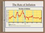 the rate of inflation