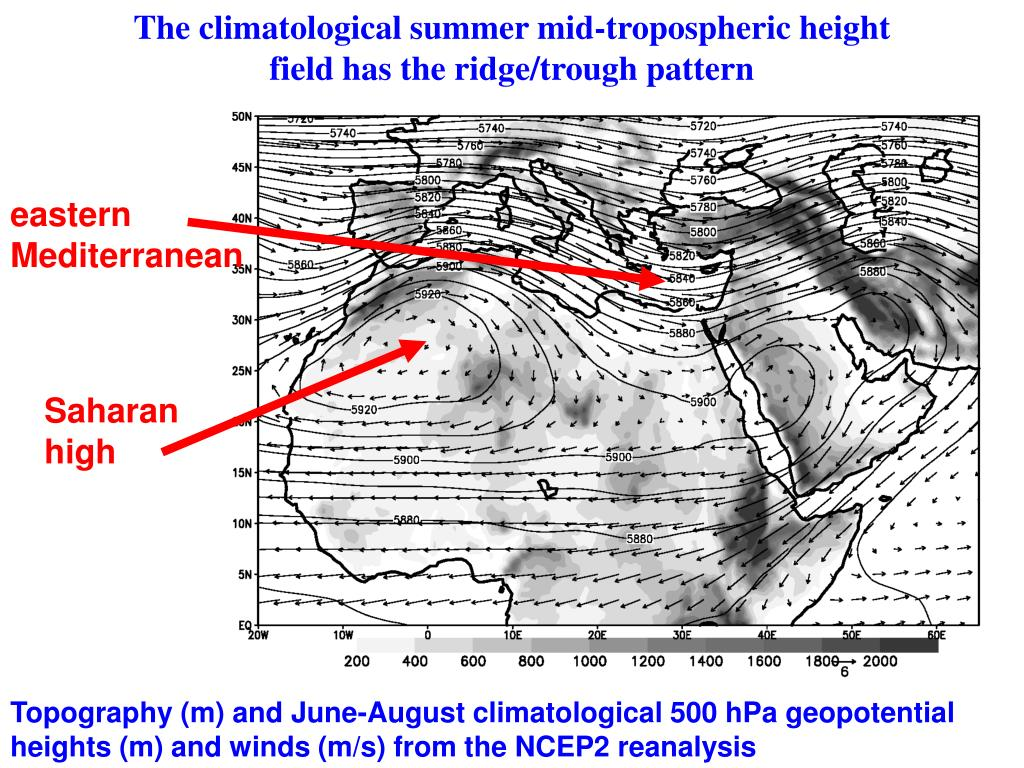 The climatological summer mid-tropospheric height