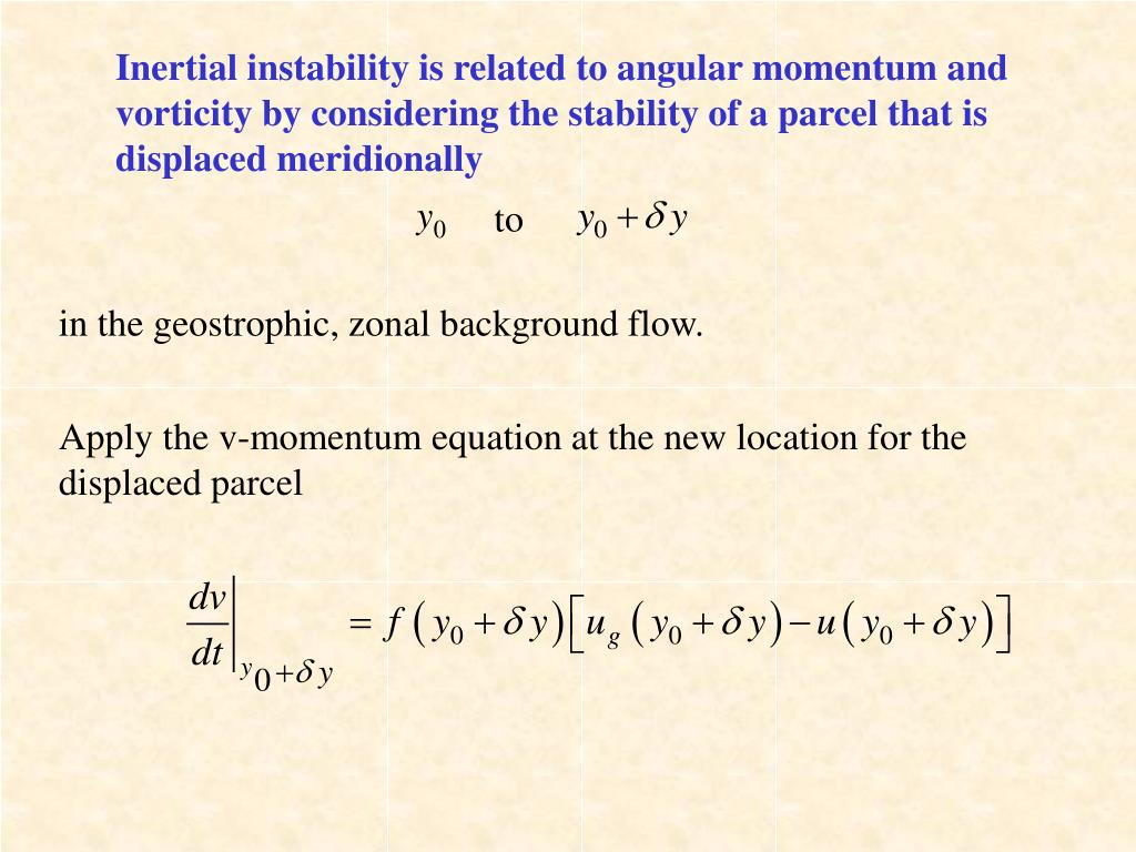 Inertial instability is related to angular momentum and