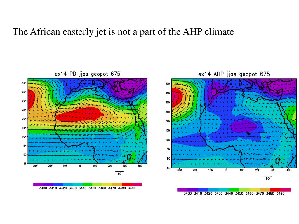The African easterly jet is not a part of the AHP climate