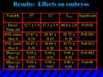 results effects on embryos