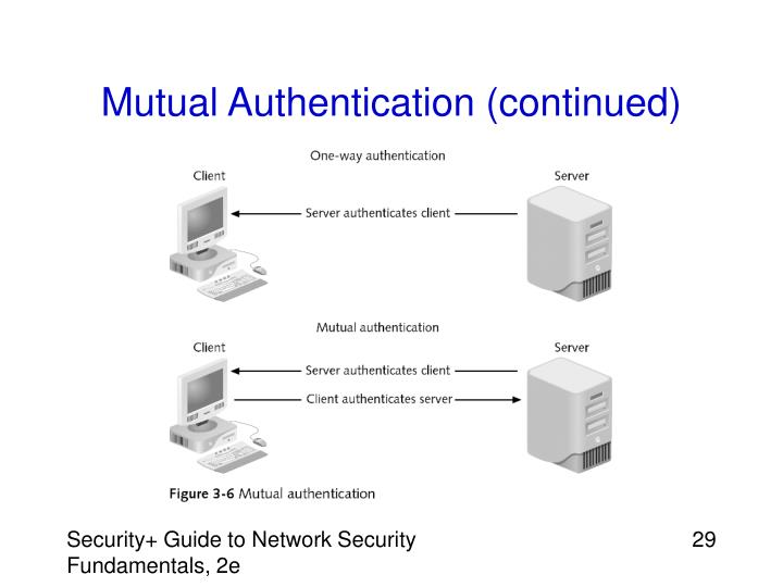 Mutual Authentication (continued)