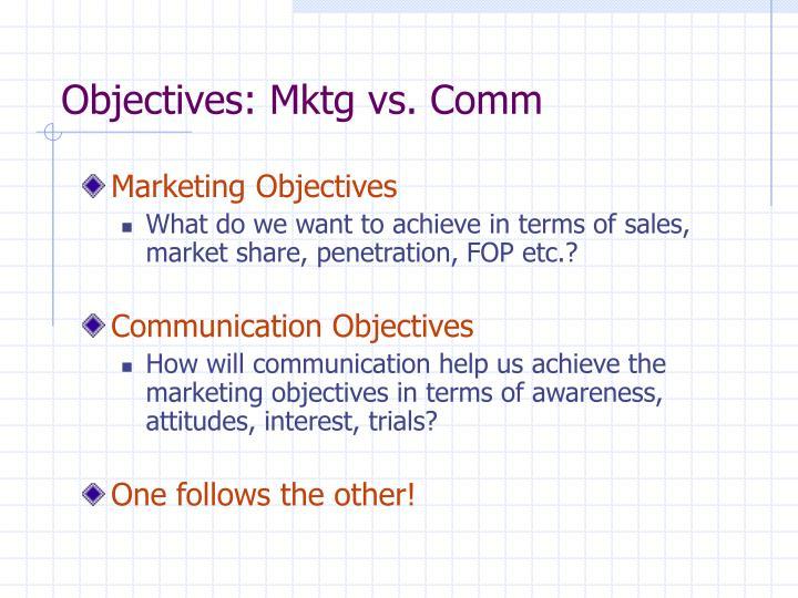 Objectives: Mktg vs. Comm