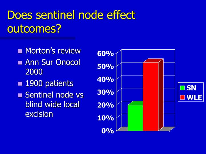 Does sentinel node effect outcomes?