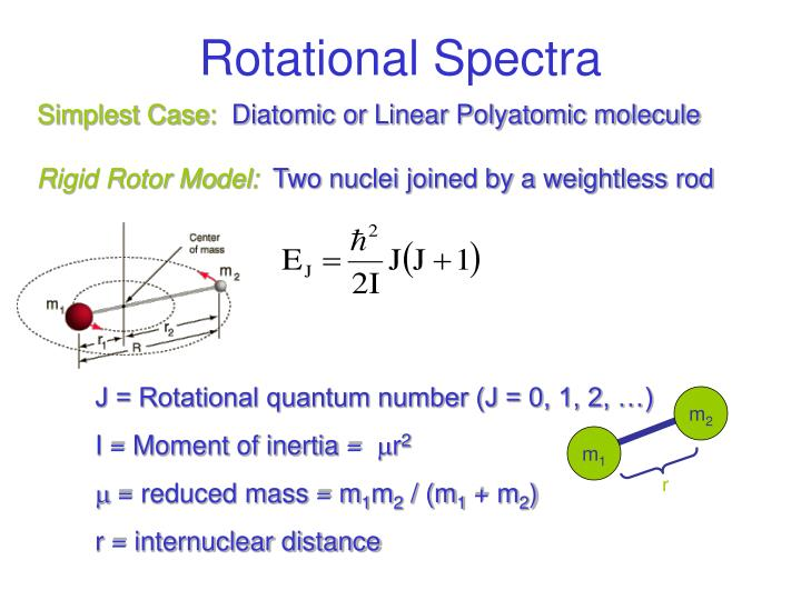 rotational spectra n.