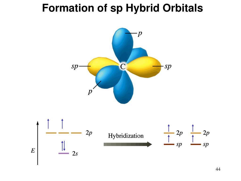 Ppt Covalent Bonding Molecular Geometry Hybridization Of Atomic Orbitals Molecular Orbitals Powerpoint Presentation Id 1085409