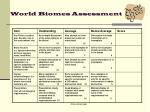 world biomes assessment14
