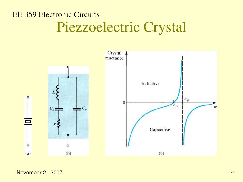 Piezzoelectric Crystal