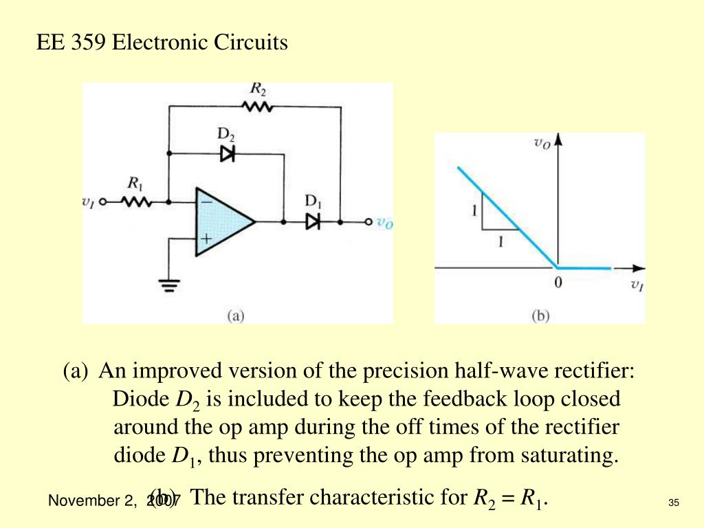 An improved version of the precision half-wave rectifier: Diode
