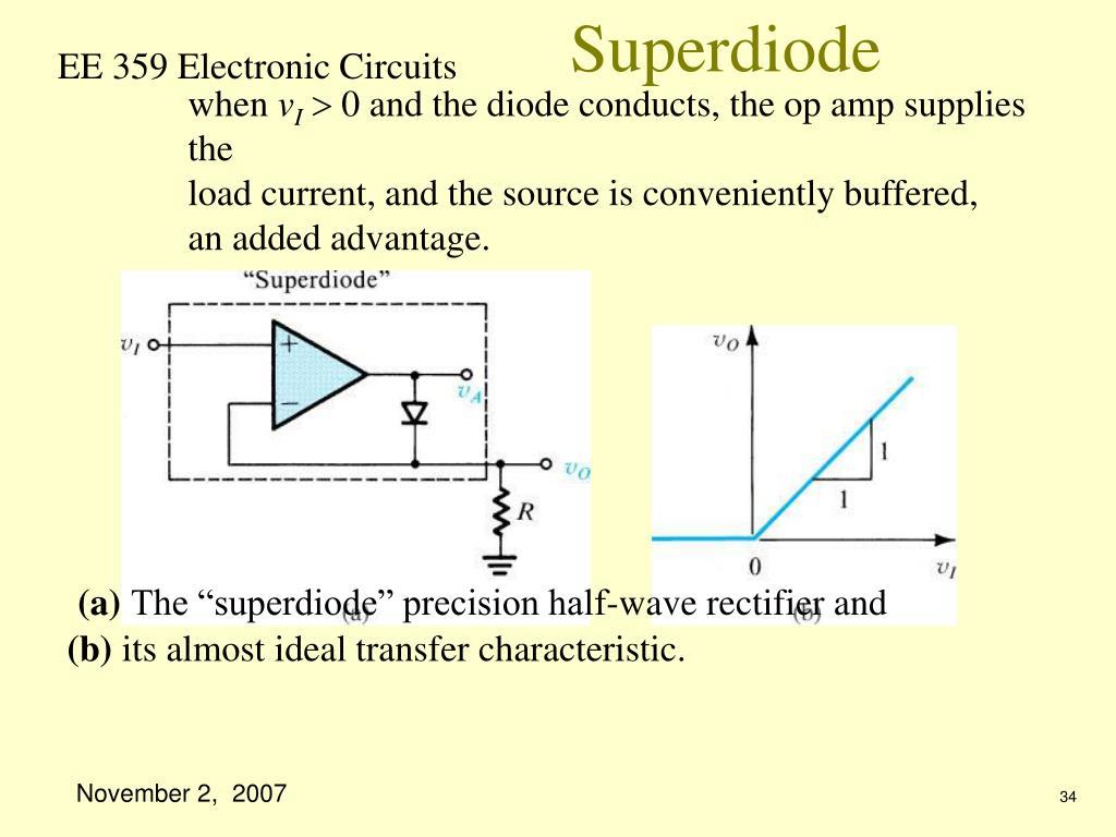 Superdiode