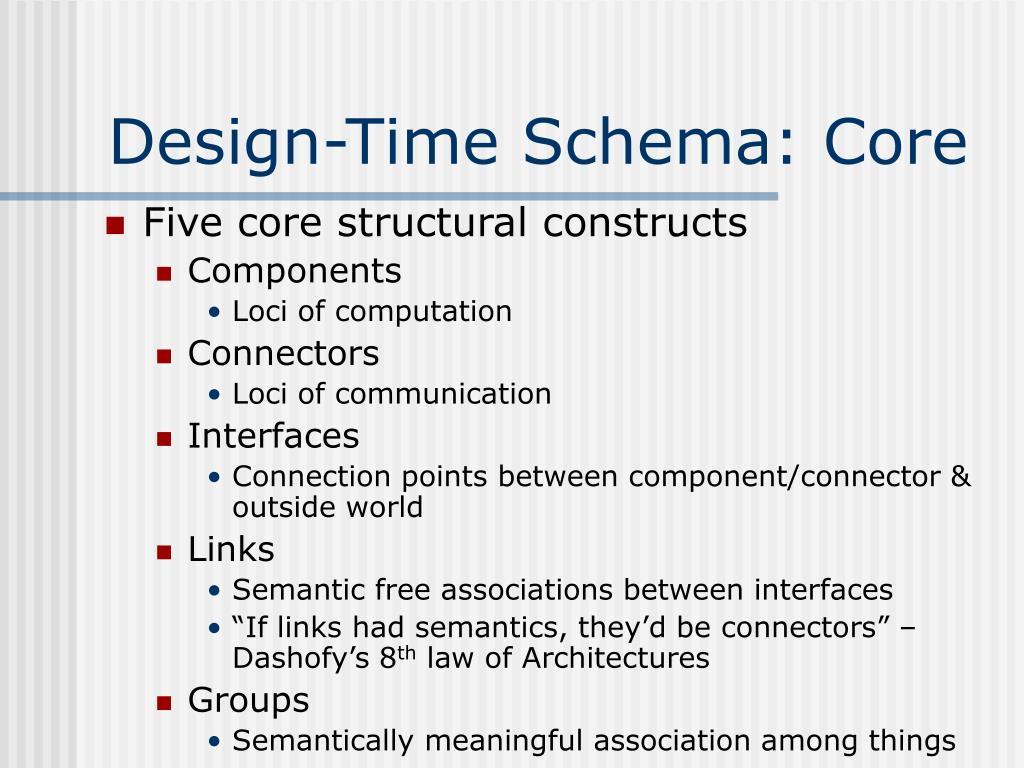 Design-Time Schema: Core