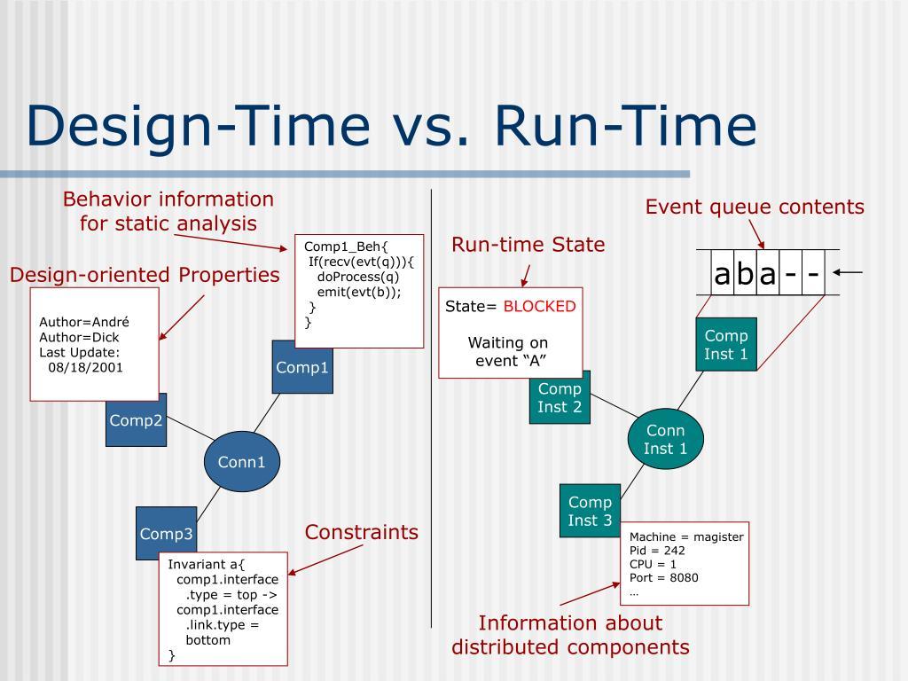 Design-Time vs. Run-Time