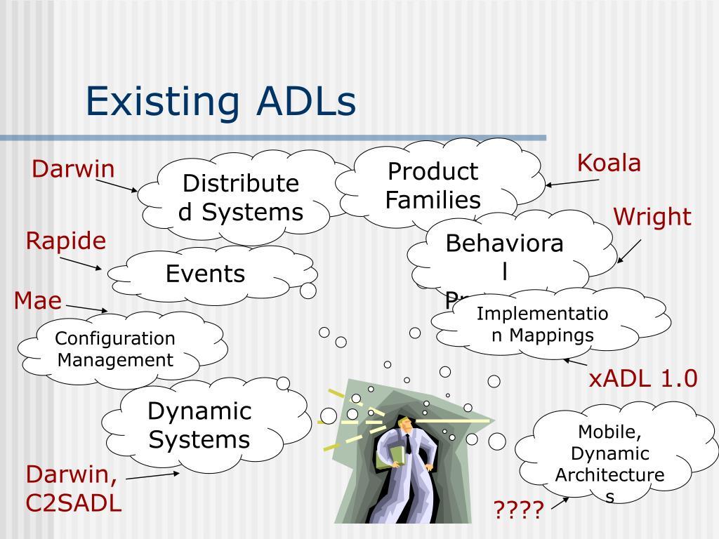 Existing ADLs