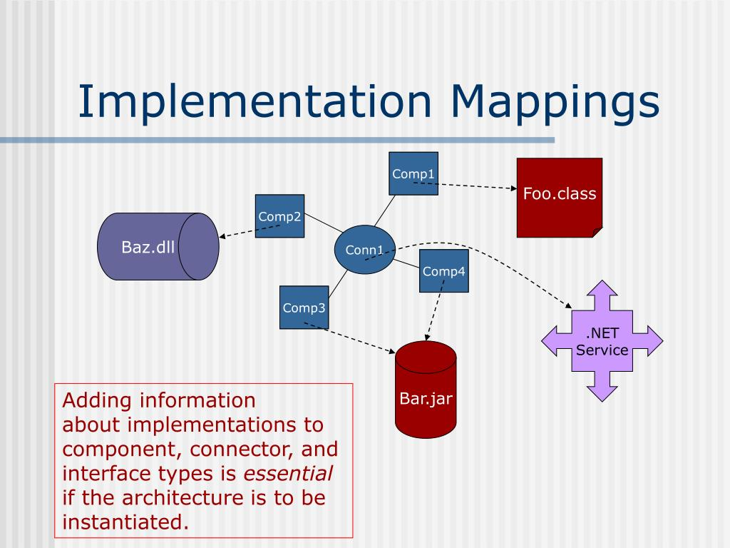 Implementation Mappings