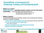 grenchmark a framework for analyzing testing and comparing grids