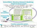 grenchmark iterative research roadmap