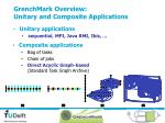 grenchmark overview unitary and composite applications