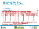 grenchmark overview workload description files