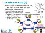 the future of koala 1