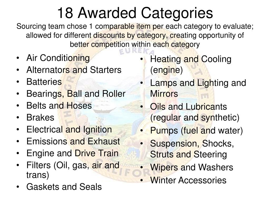18 Awarded Categories