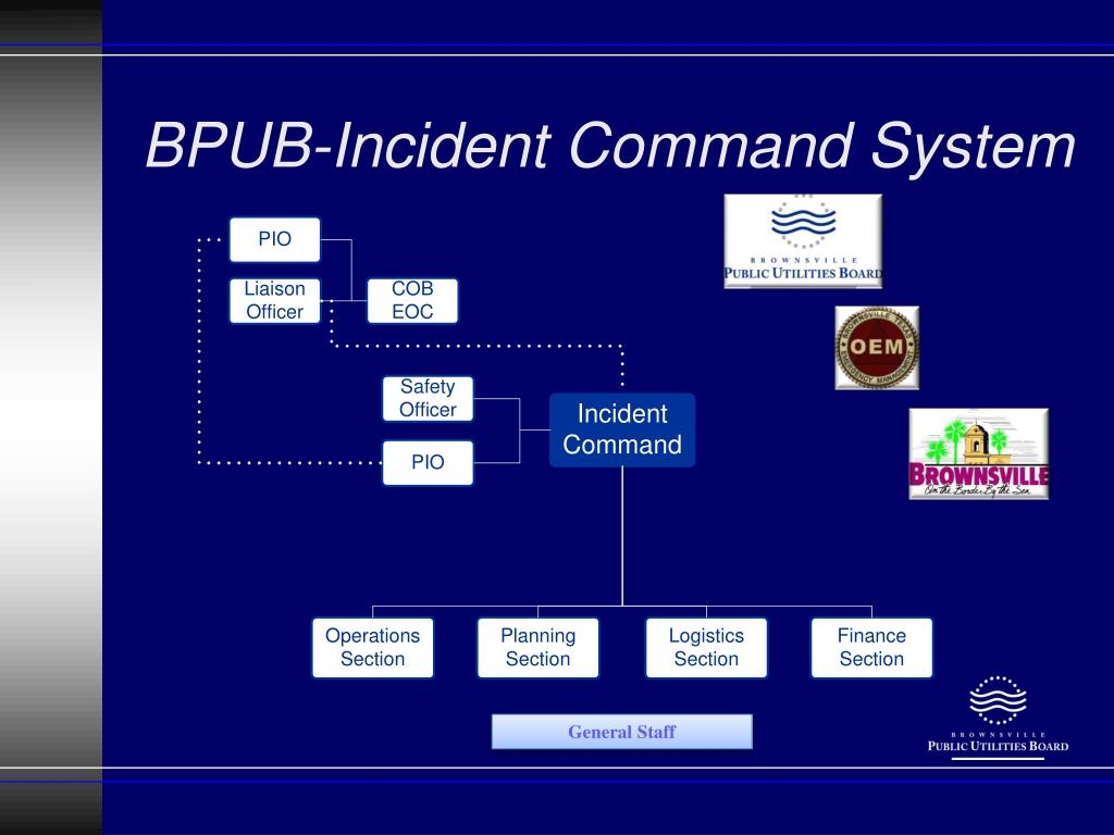 BPUB-Incident Command System