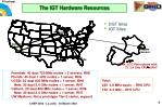the igt hardware resources