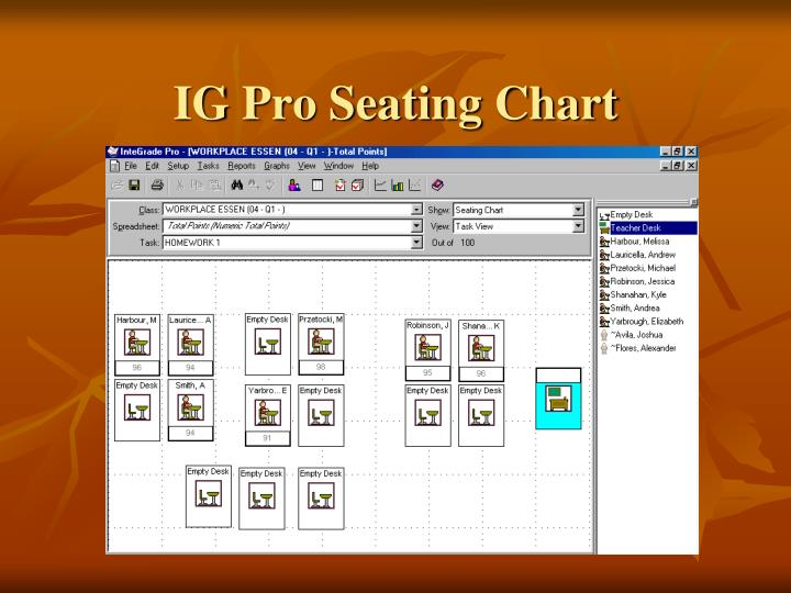 IG Pro Seating Chart
