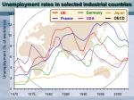 unemployment rates in selected industrial countries10