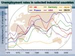 unemployment rates in selected industrial countries11