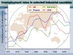 unemployment rates in selected industrial countries6